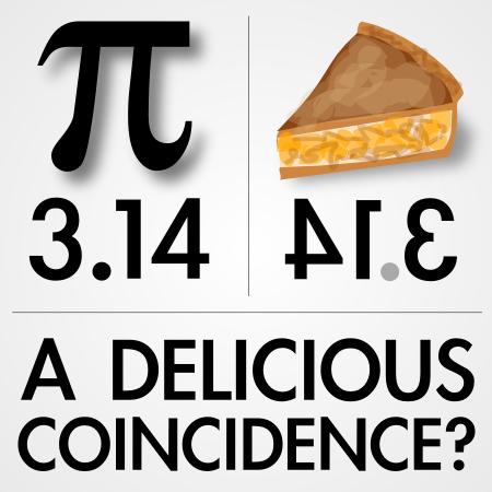pi pie coincidence